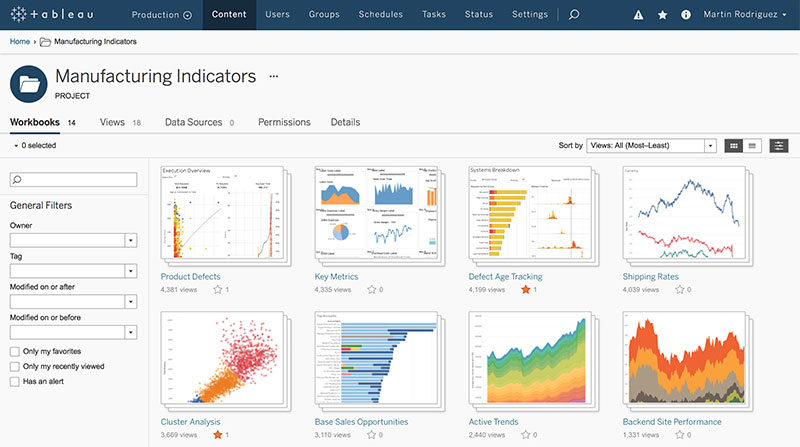 Welcome to Tableau Server | Tableau Software