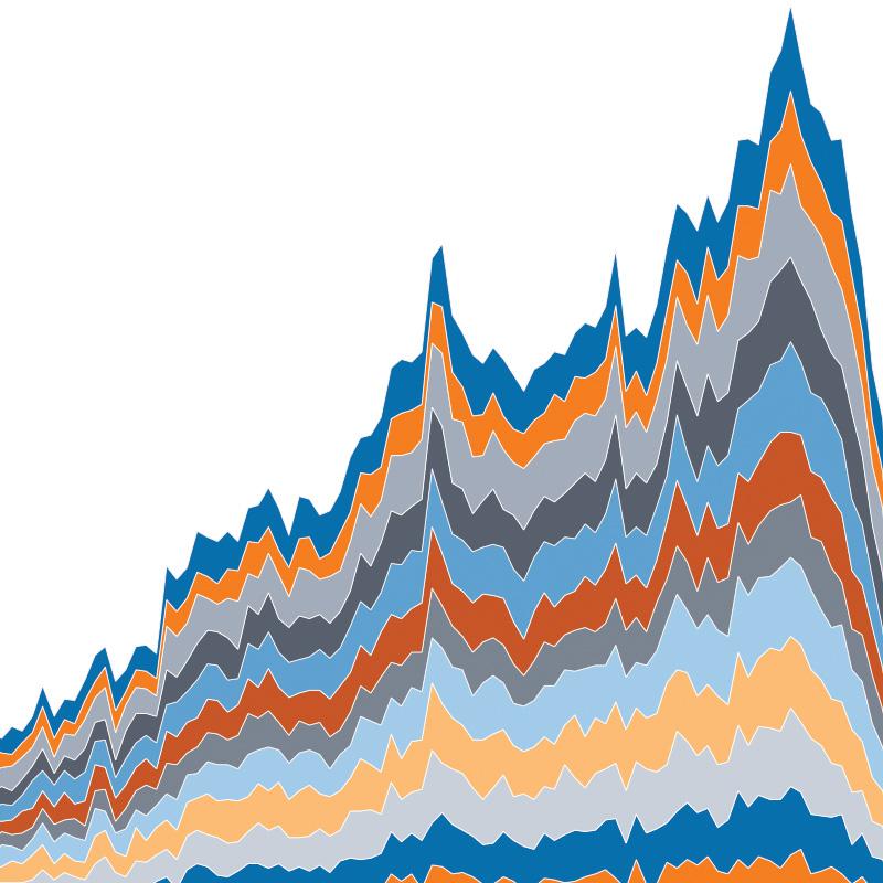 Data Vizualizations