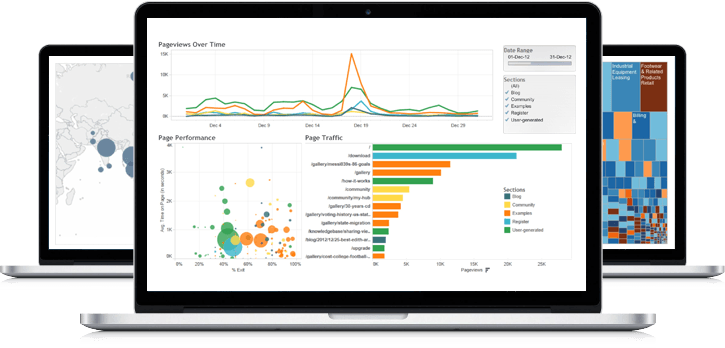 Qlik Sense Data Visualization