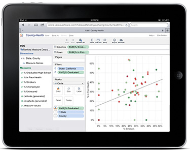 Tableau Web Mobile Authoring