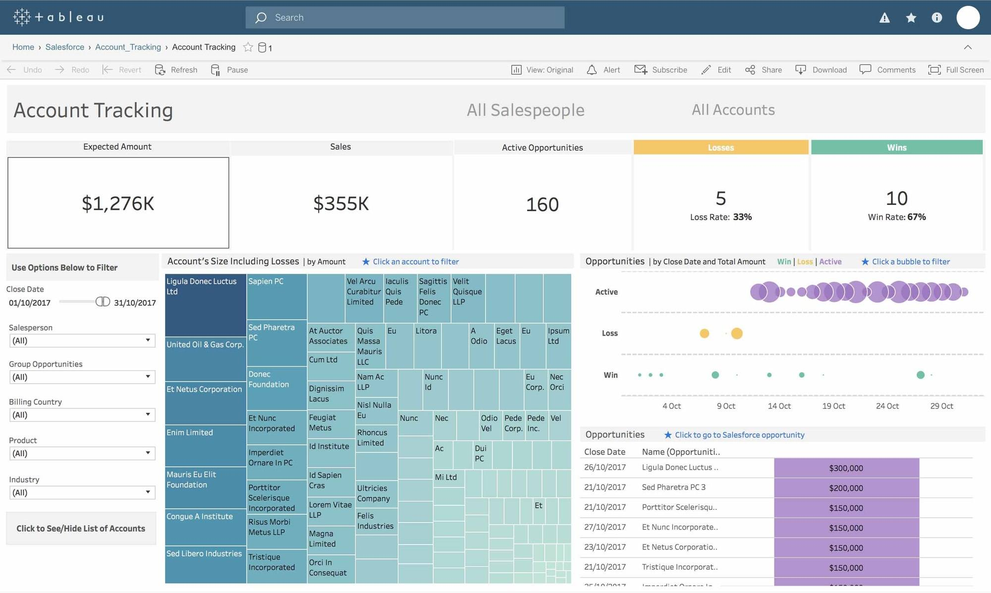 banking dashboard templates - announcing dashboard starters the fastest way to visualize