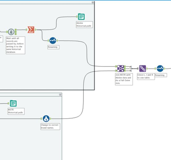 Using Alteryx to shape web analytics data