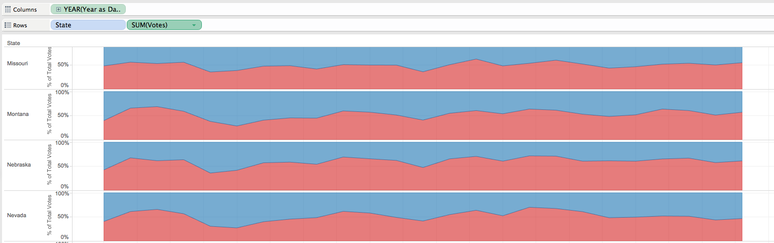 How to create a small-multiple tile map | Tableau Software