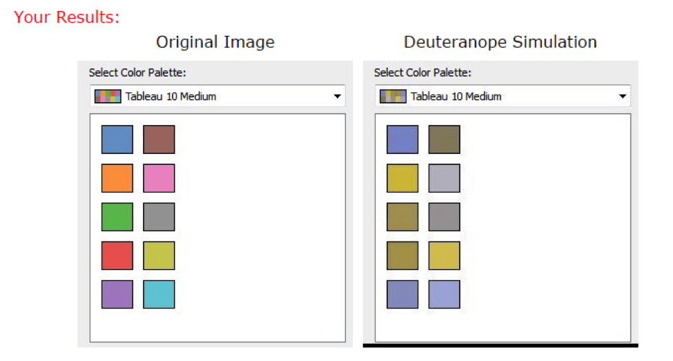 5 tips on designing colorblind friendly visualizations tableau