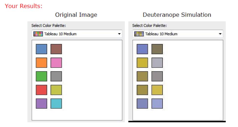Deuteranomaly simulation dating