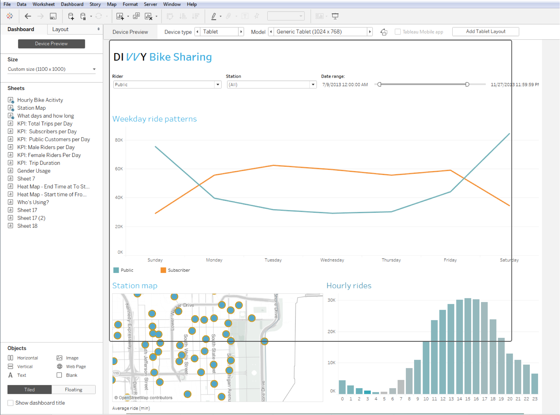 Design dashboards that shine on any device in Tableau 10