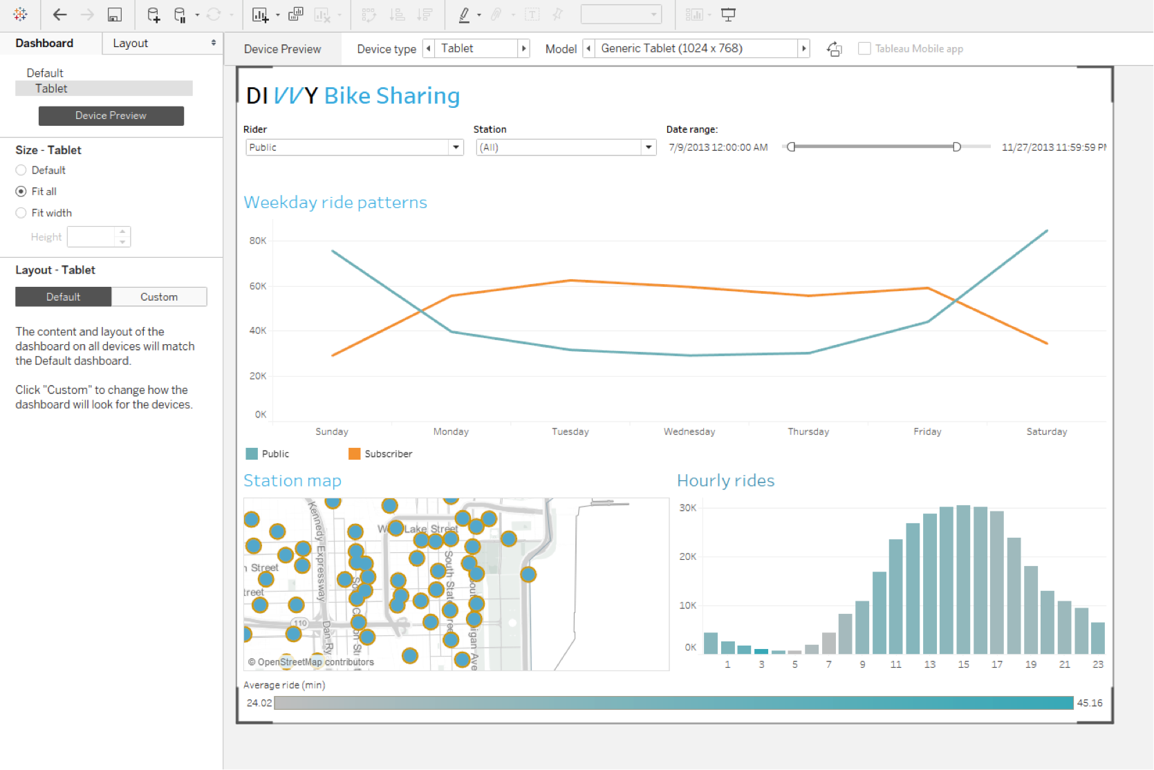 Design dashboards that shine on any device in tableau 10 tableau for this dashboard ill select the fit all option and the dashboard will automatically scale to fit inside the preview frame ccuart Gallery