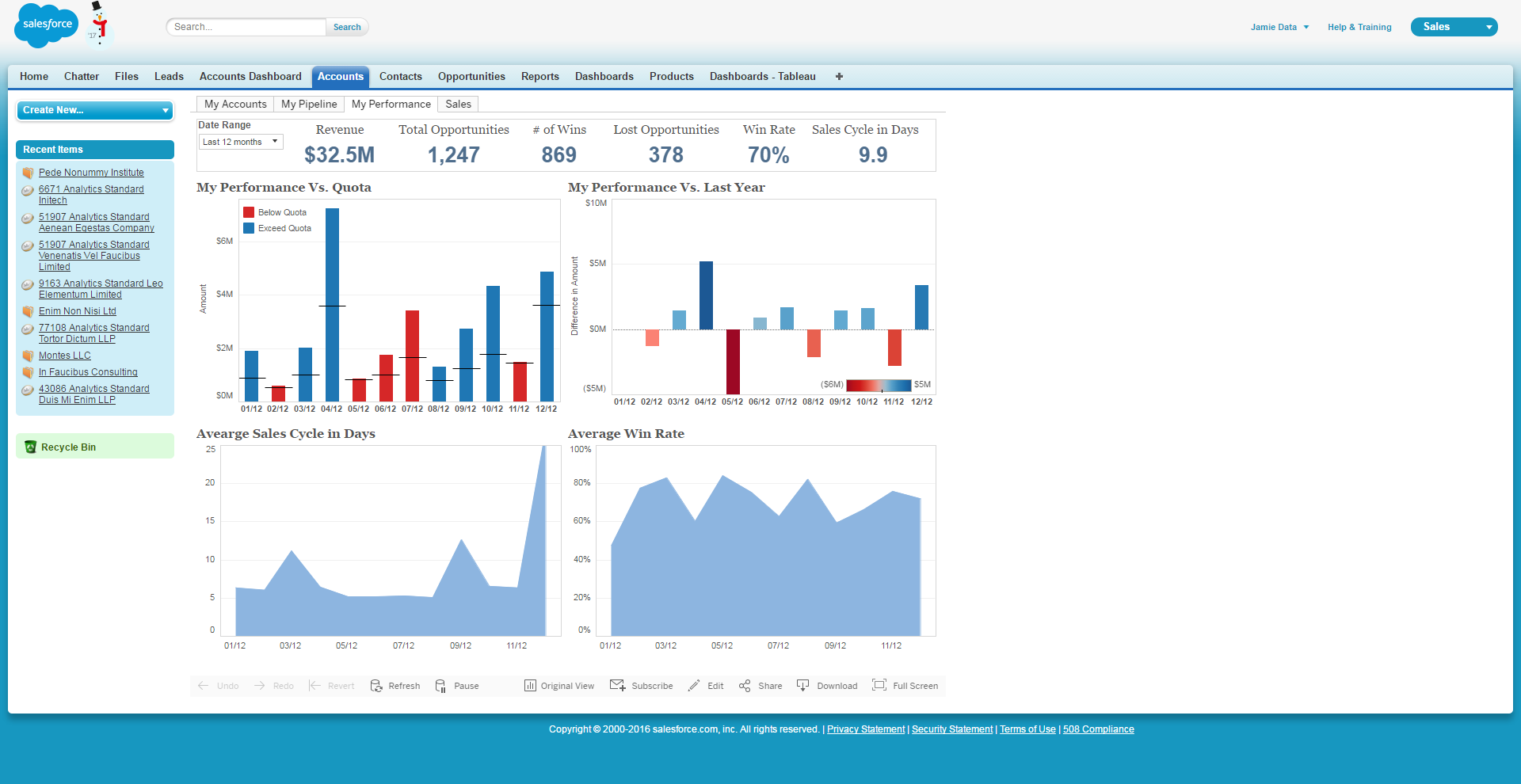 A roadmap for an analytics revolution powered by IT and