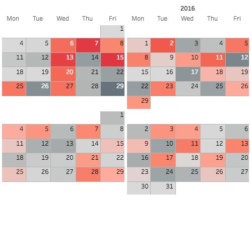 Viz Variety Show: When to use heatmap calendars | Tableau Software