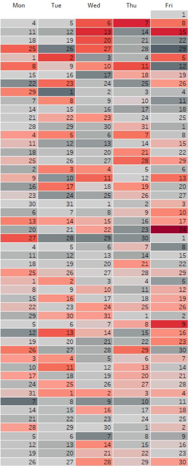 Viz Variety Show: Wann sollte ein Heatmap-Kalender verwendet ...