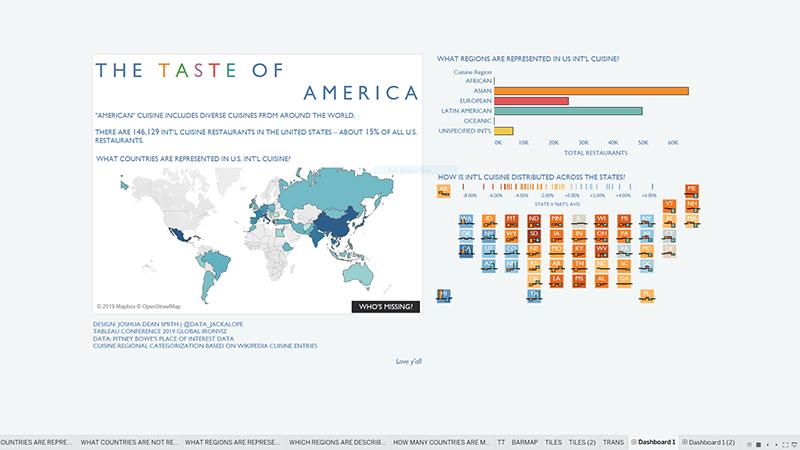 Taste of America Viz