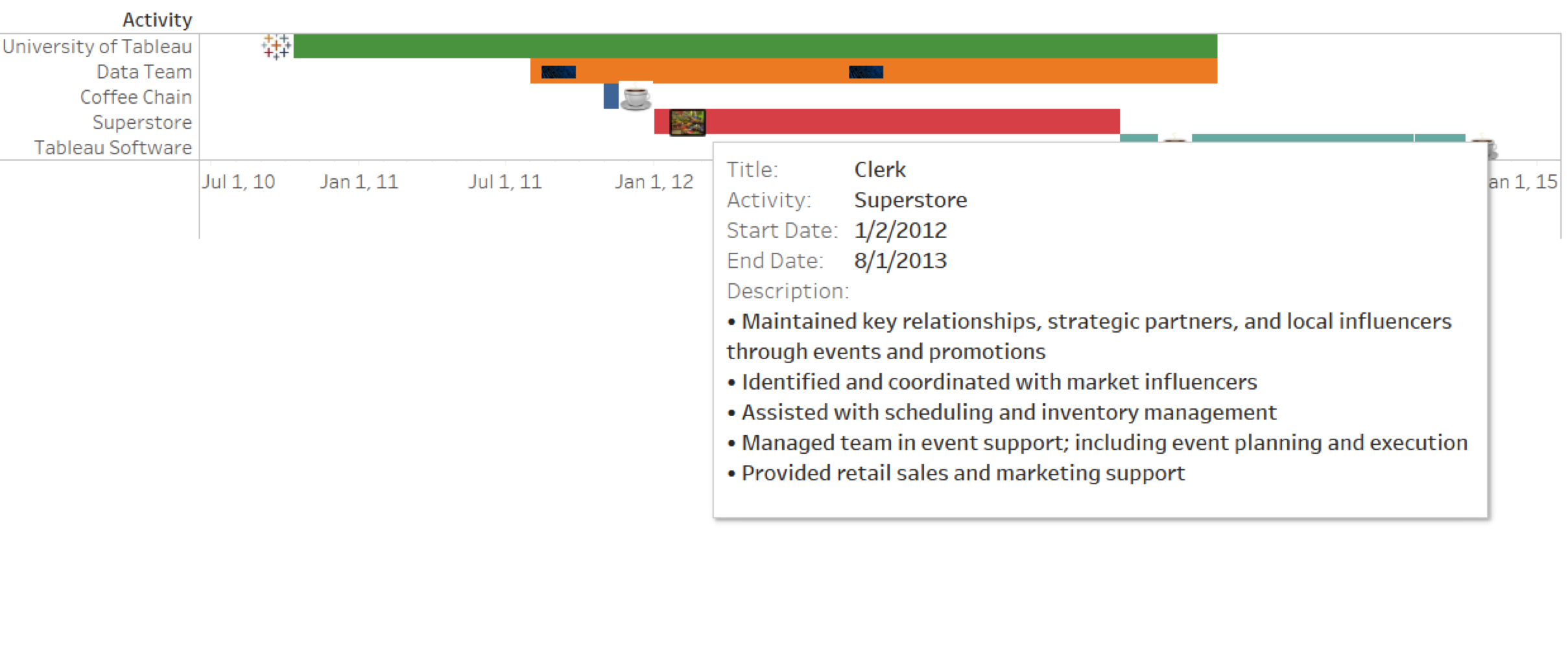 how to create an interactive resume in tableau tableau