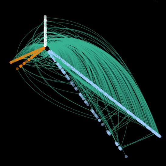 TC network viz, getData() tutorial among best of the Tableau web