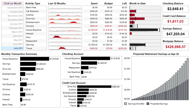 Personal Finance Dashboard