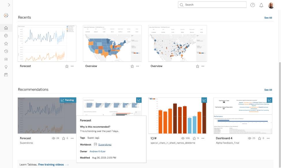 Afbeelding van Tableau Server REST API tools.