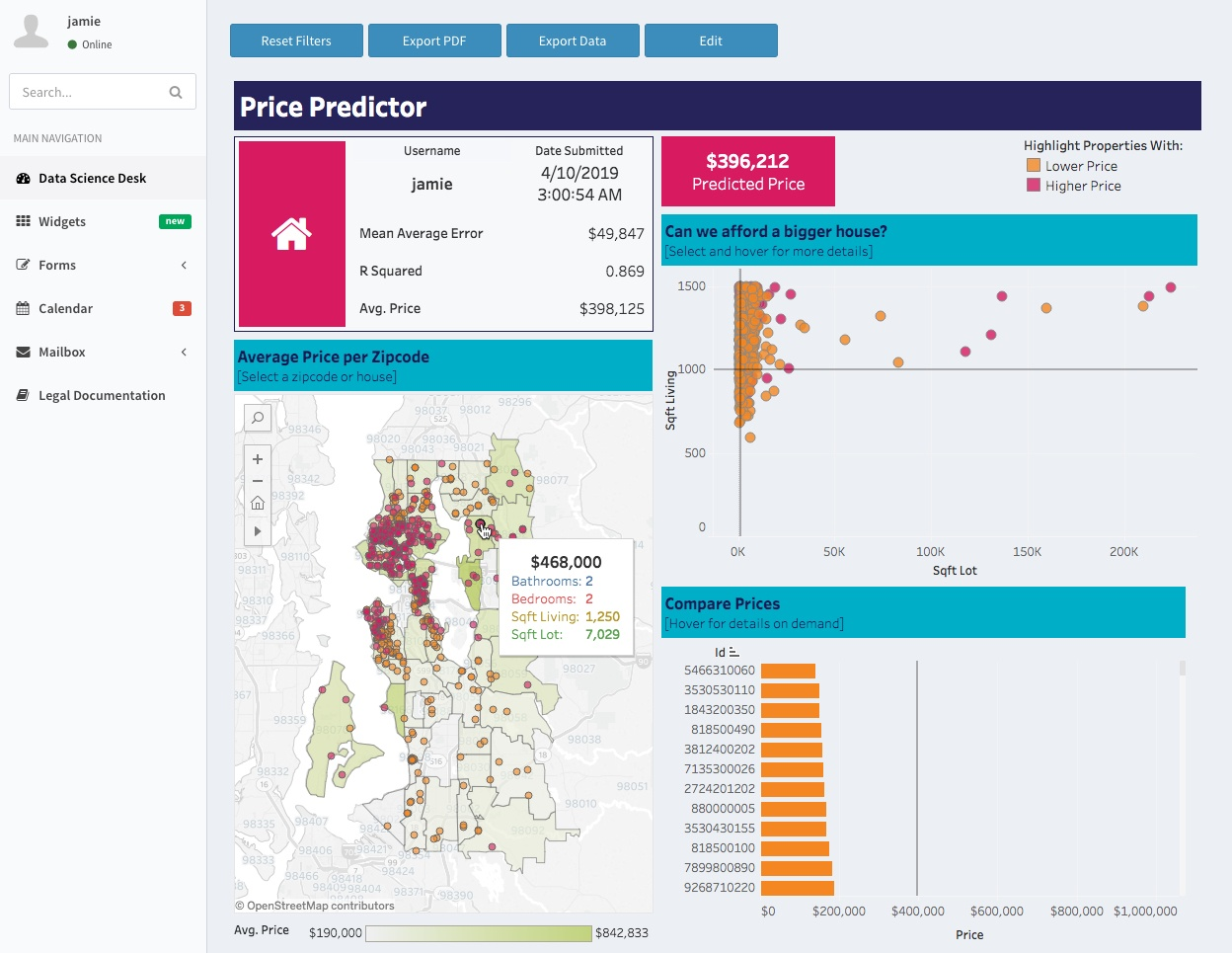 A real estate application shows Tableau embedded analytics that use predictive modeling to forecast housing prices based on market trends.