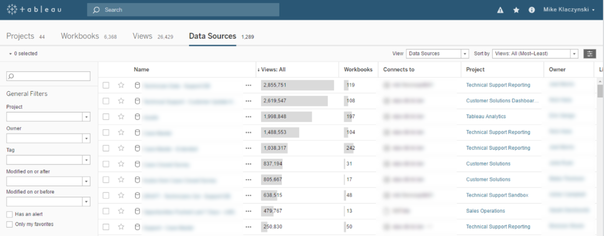 Unleash Your Data Sources With Data Server Tableau Software