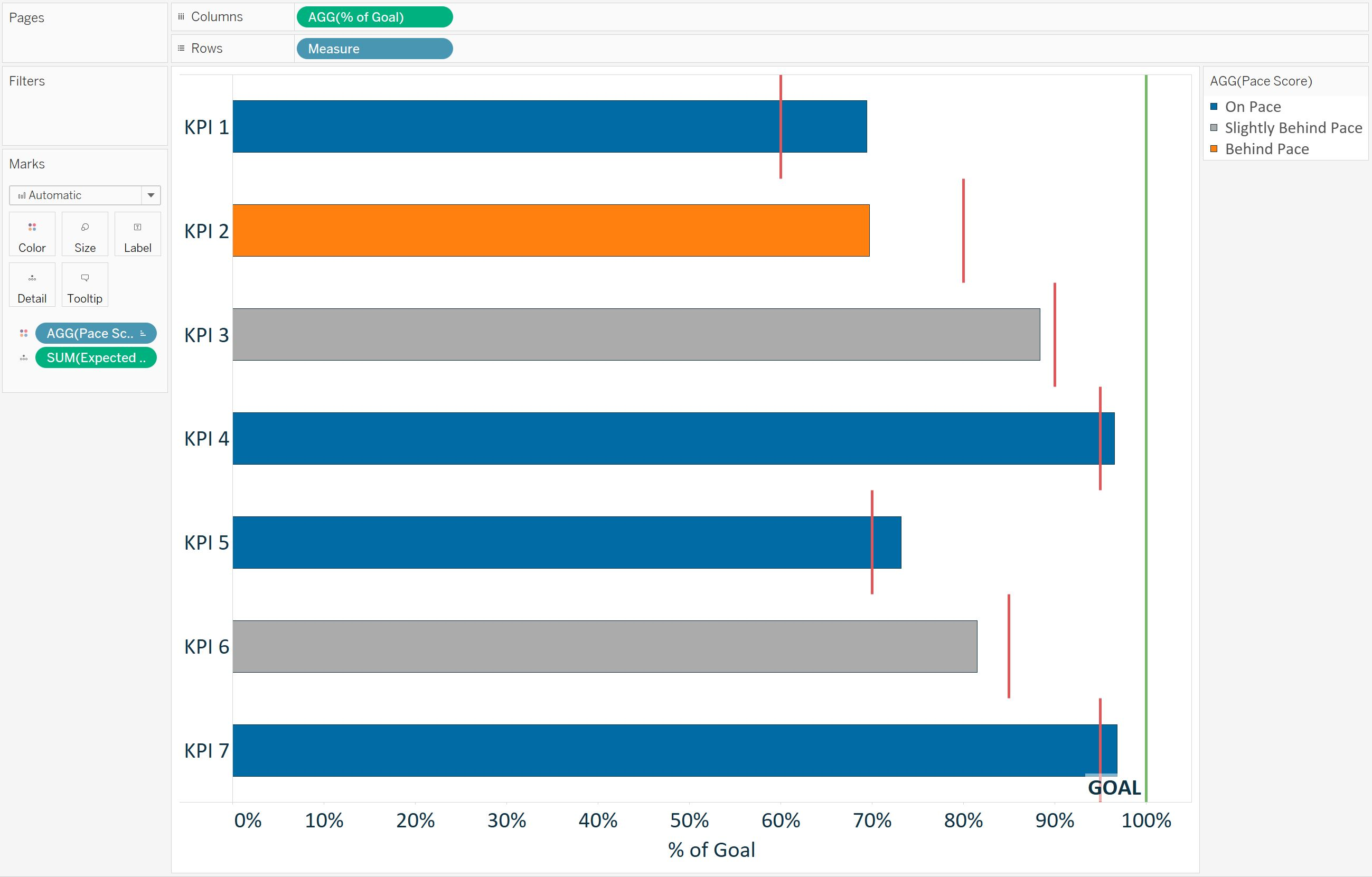 How to make pace charts in tableau tableau microsoft dynamics note the following is a guest post by tableau zen master ryan sleeper nvjuhfo Image collections
