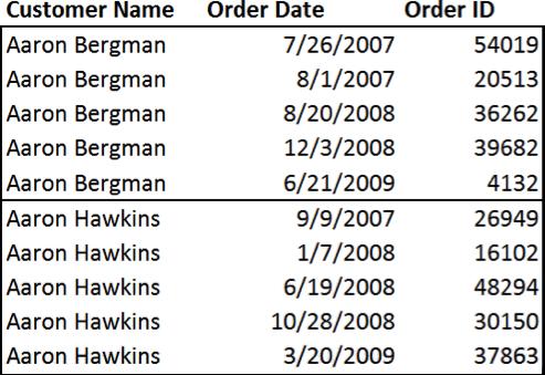 Tableau Doctor: 1 Column, 2 Dates? Use Custom SQL   Tableau