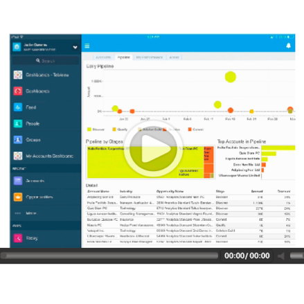 Putting Data Into the Field: What Mobile Sales Analytics Looks Like on Salesforce One