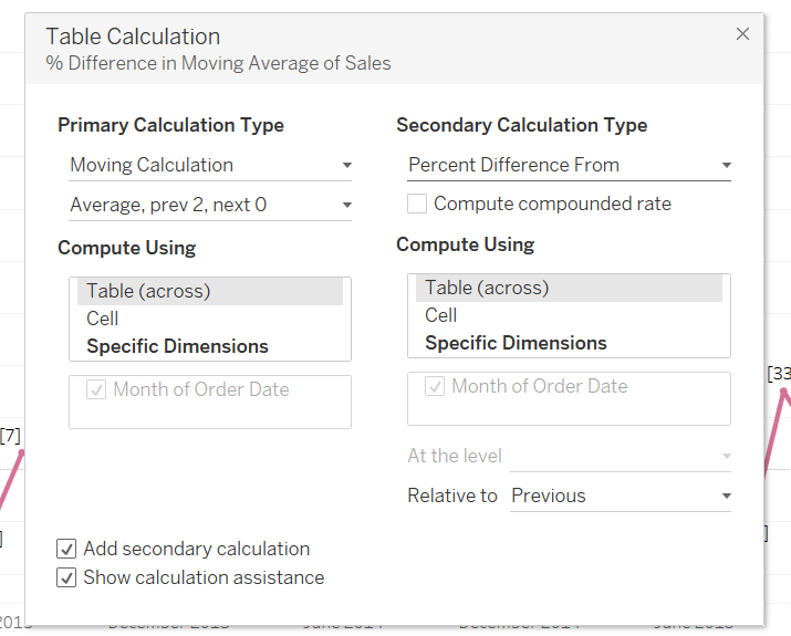 5 Built In Statistic Functions You Didnt Know Tableau Had