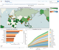 Tableau 7.0 with filled maps and area charts