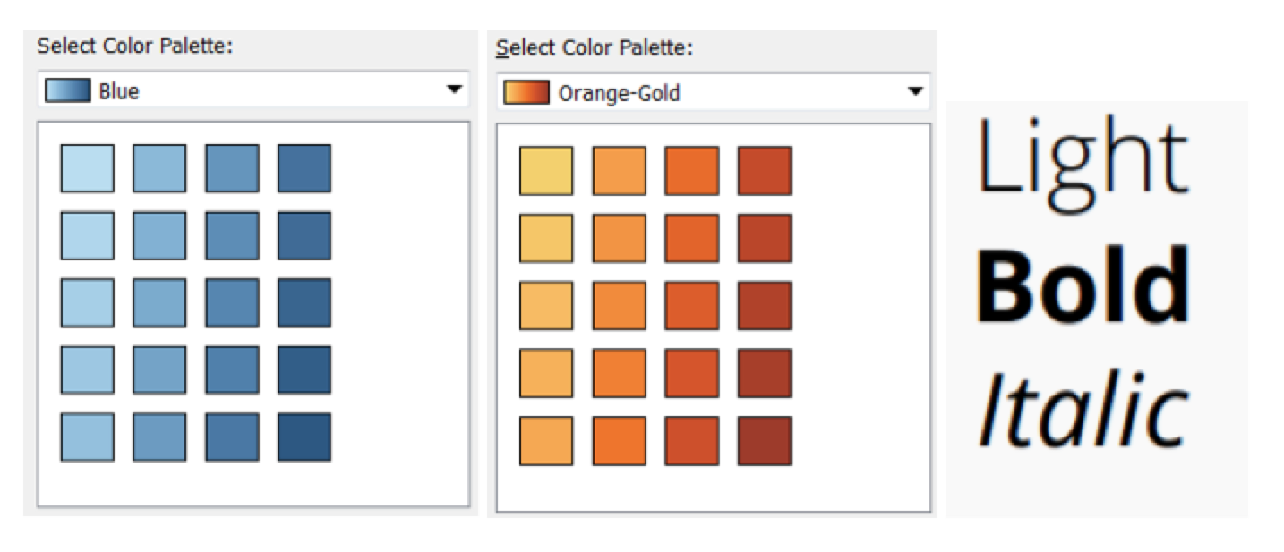 stick to two colors and two fonts for visualizations
