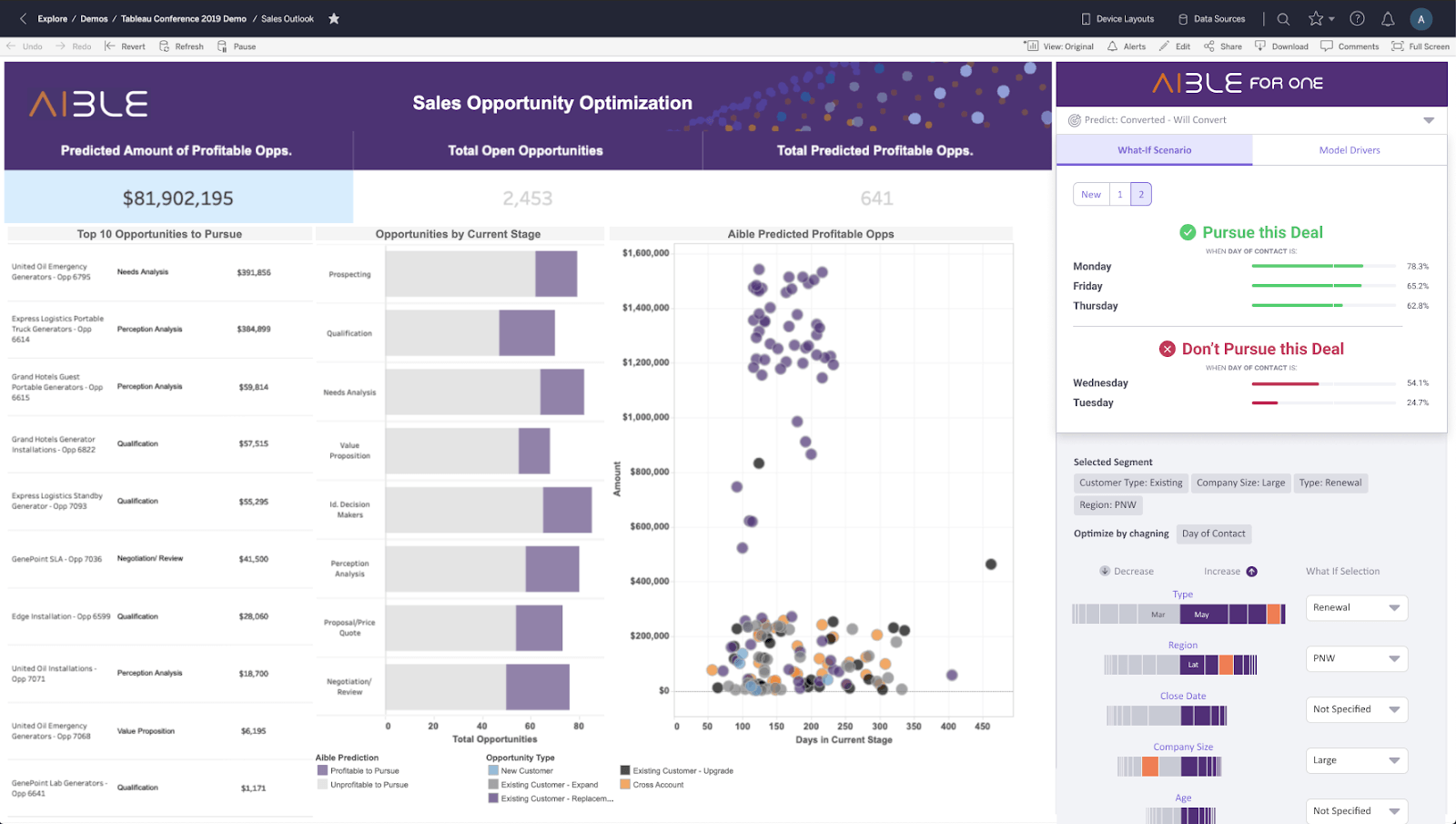 Leverage machine learning models in Tableau with the Aible dashboard extension