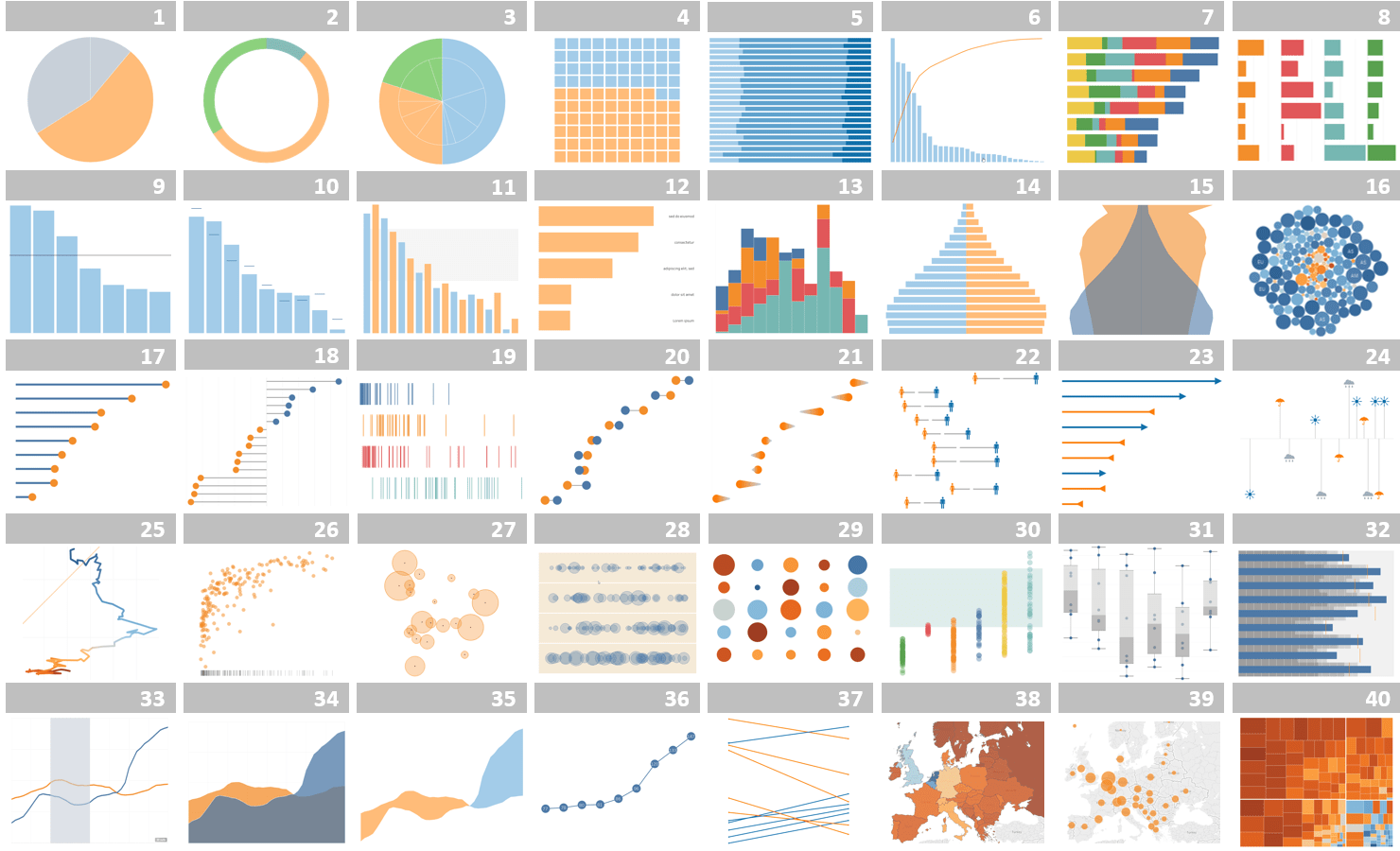 best of the tableau web  new bloggers and the latest data