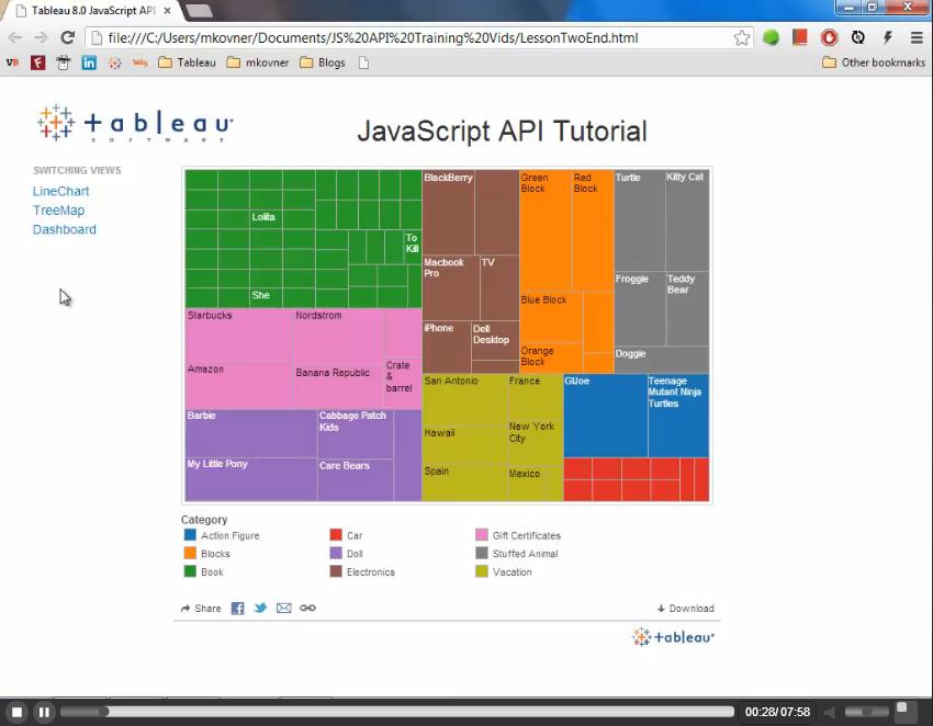 Javascript API Intro and Embed