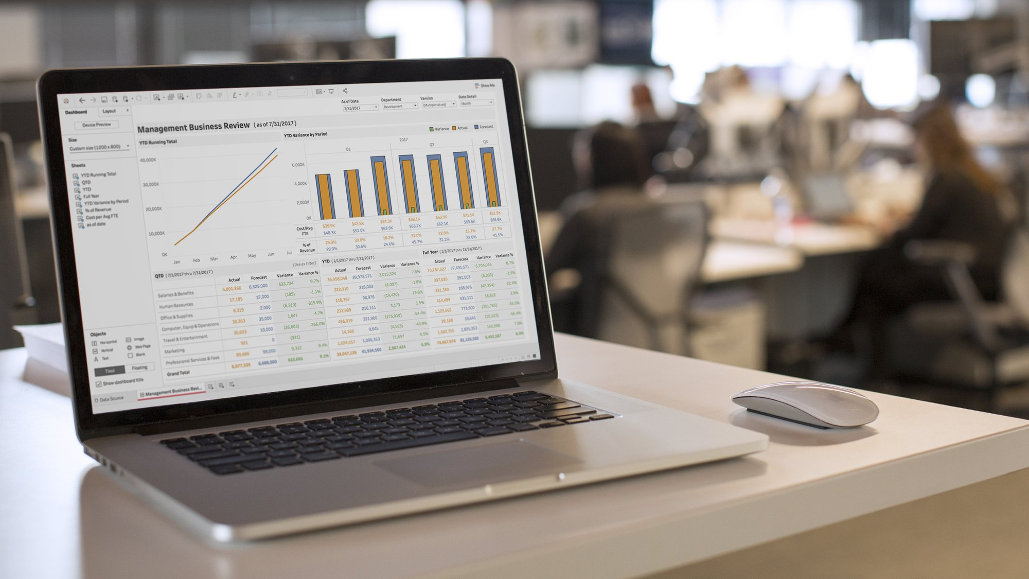 Finance Analytics Financial Data Analysis Made Simple Software Accurate Four Ways Creates Value With Visual