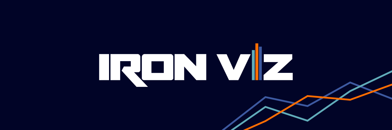 Iron Viz | Win or learn—you can't lose