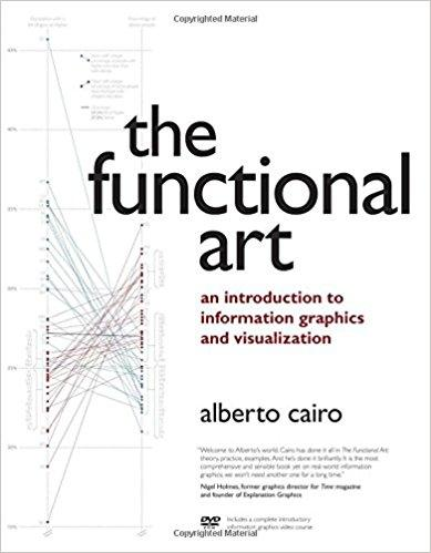 """The Functional Art"" von Alberto Cairo"