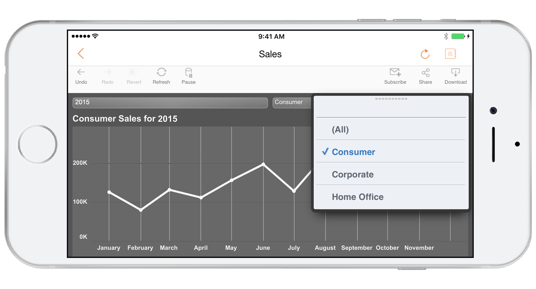 Tableau 9.2 | Tableau Software