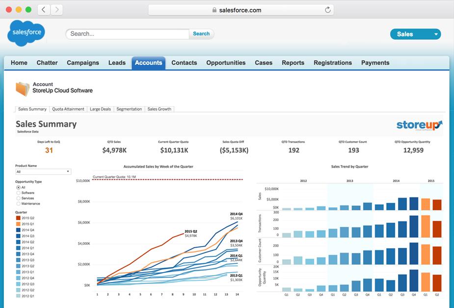 Tableau Online Saas Analytics For Everyone