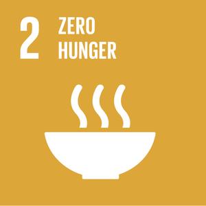 Bekämpfung von Hunger