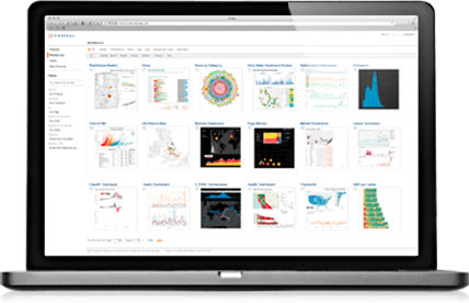 Tableau Business Intelligence Software Scalability