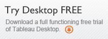 Try Desktop Free