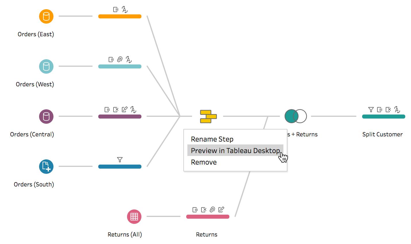 Esporta comodamente il tuo flusso di lavoro da Prep Builder a Tableau Desktop