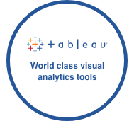 Tableau: world class visual analytics tools