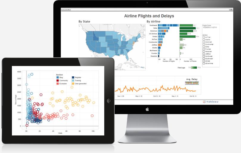 4 Steps To Big Data Analytics With Tableau And Treasure Data Treasure Data Blog