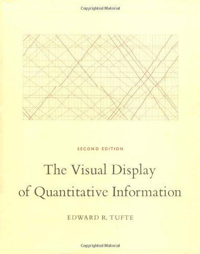 『The Visual Display of Quantitative Information』 (定量的情報のビジュアル表示)、Edward R.Tufte 著