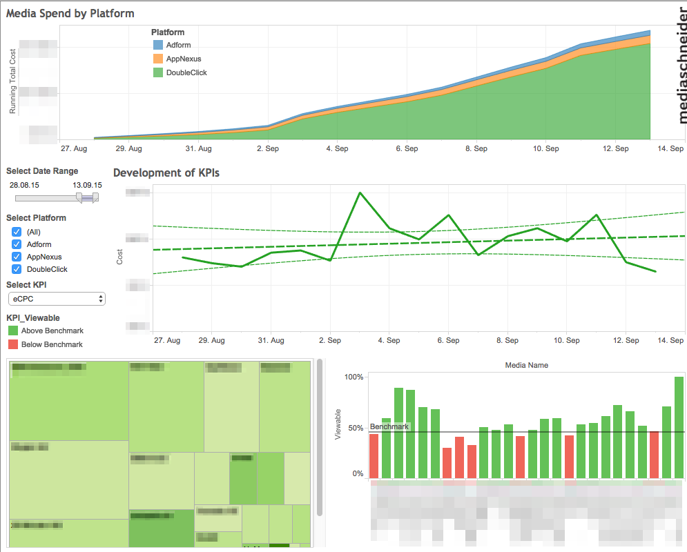 mediaschneider automates campaign reporting with tableau online