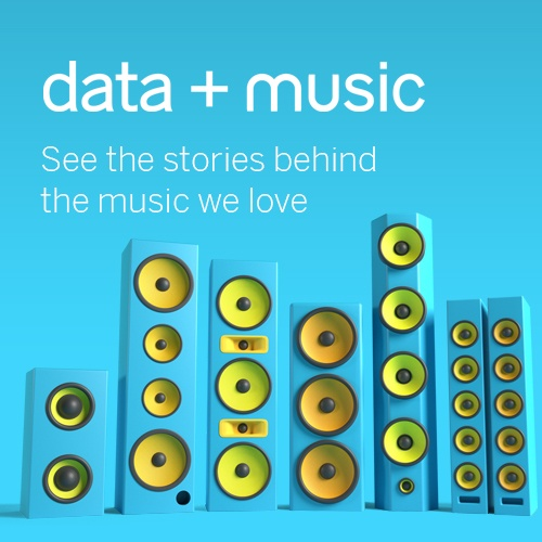 data + music