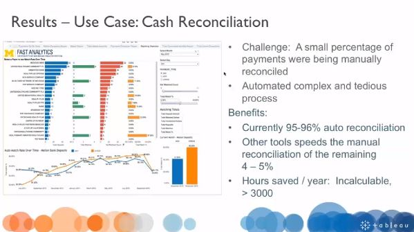 Fantastic Healthcare Analytics Data Discoveries With Tableau Download Free Architecture Designs Meptaeticmadebymaigaardcom