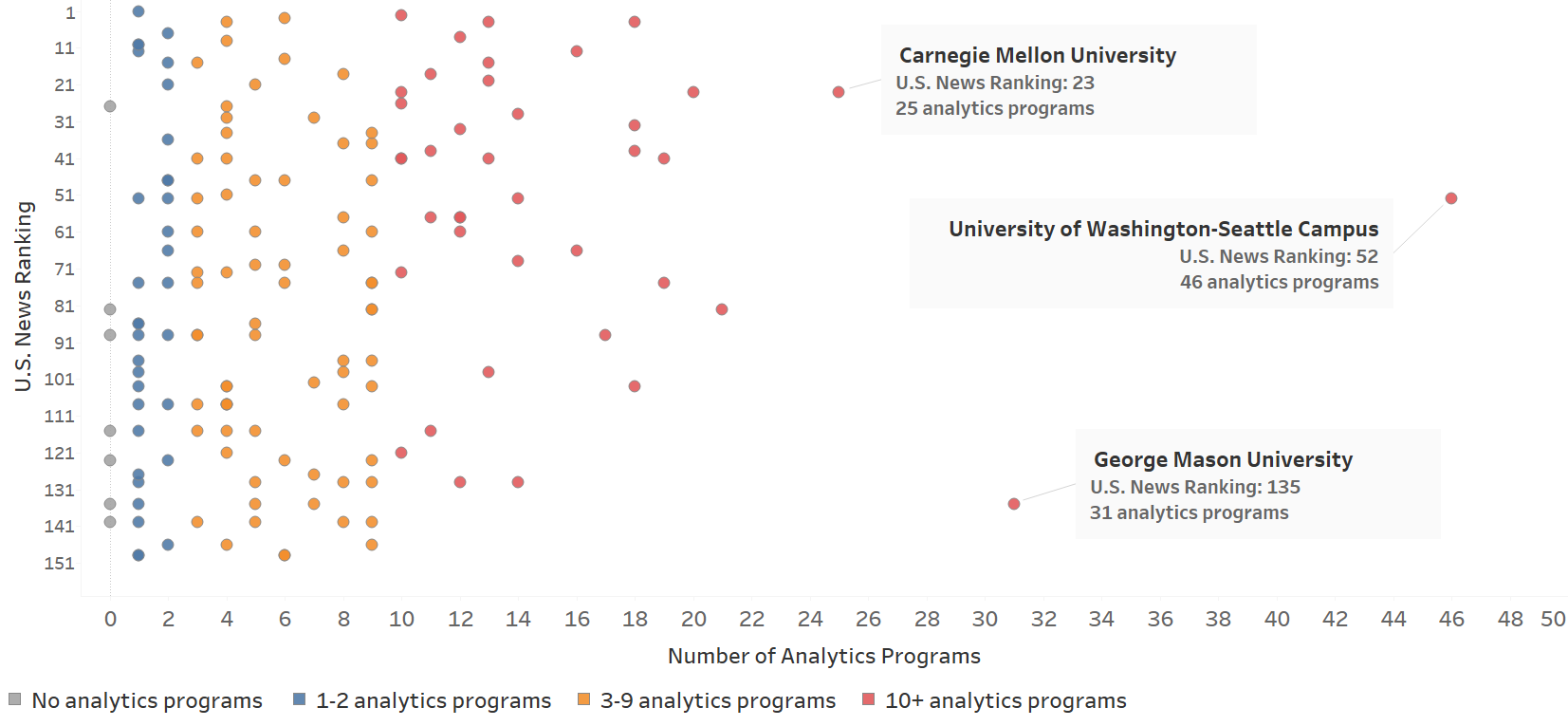 Tableau for teaching tableau software tableau conducted a year long study to catalogue the state of analytics education in the united states the study looks at which higher education baditri Images
