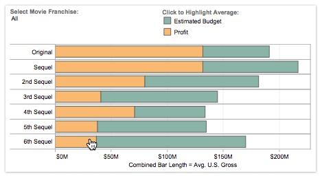 Bar chart example - interactive graph
